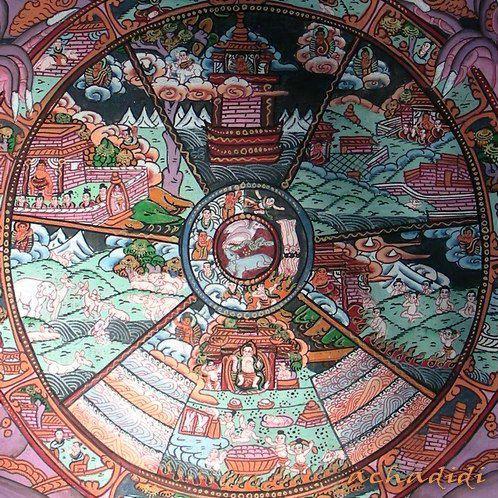Круговорот Сансары, буддийская тханка