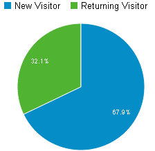 google_analitics_visitors.png
