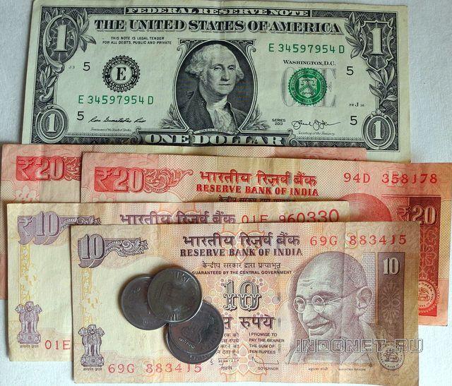 курс индийской рупии к доллару США - наглядное фото